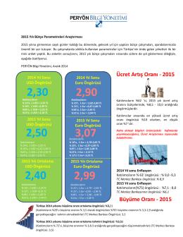 Ücret Artış Oranı - 2015 Büyüme Oranı