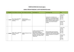 TÜBİTAK-RFBR 2013 Ortak Çağrısı KABUL EDİLEN PROJELER ve