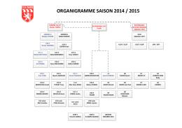 ORGANIGRAMME SAISON 2014 / 2015