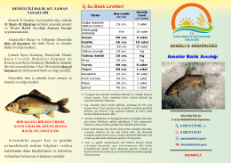 Amatör Balık Avcılığı İç Su Balık Limitleri