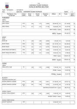 14.10.2014 günlük bülten - Karaman Ticaret Borsası