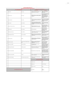toplam çalışma noktası:91 - Adana Büyükşehir Belediyesi