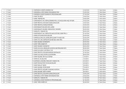 1 11.Sınıf 11.SINIF(BİLG)-GRAFİK ANİMASYON 12.03.2014 1.Yazılı