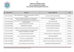 2014 Yılı Mayıs-Haziran Dönemi Teknik Destek Sonuçları