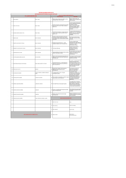 toplam çalışma noktası:98 - Adana Büyükşehir Belediyesi