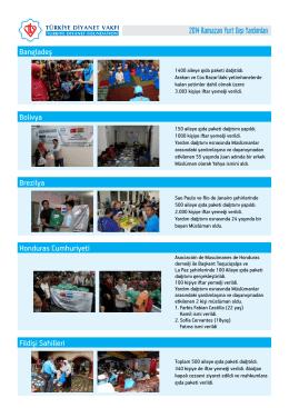 2014 Ramazan Yutdışı Yardımları