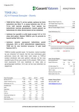 TSKB (AL) - Garanti Yatırım