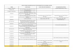 1 Eylül 2014 Lisansüstü Programlar