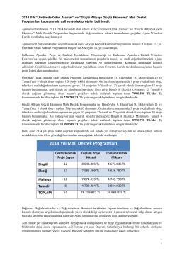 Fırat Kalkınma Ajansı 2014 Mali Destek Programı Sonuçları İlan