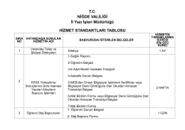 T.C. NİĞDE VALİLİĞİ İl Yazı İşleri Müdürlüğü HİZMET
