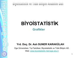 Grafikler - Biyoistatistik ve Tıbbi Bilişim Anabilim Dalı