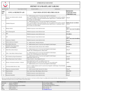 Hizmet Standartları - Çivril Devlet Hastanesi