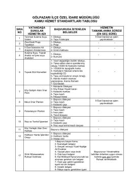 Özel İdare Müdürlüğü Hizmet Standartları Tablosu
