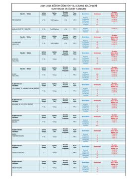 2014-2015 eğitim öğretim yılı lisans bölümleri kontenjan ve ücret