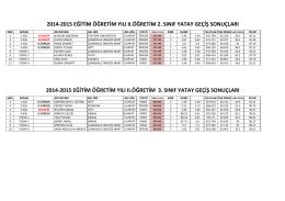 2014-2015 eğitim öğretim yılı ıı.öğretim 2. sınıf yatay geçiş sonuçları