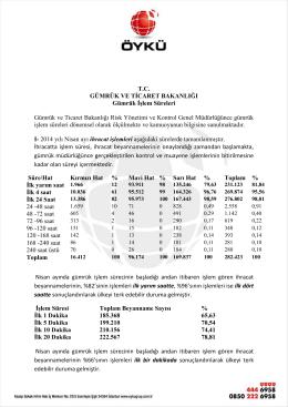 Nisan 2014 Gümrük İşlem süreleri Gümrük ve Ticaret Bakanlığınca