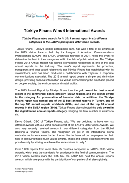 Türkiye Finans Wins 6 International Awards