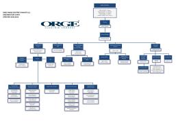 orge enerji elektrik taahhüt a.ş. updated 18.02.2014 organısatıon chart