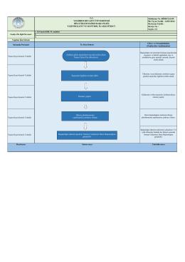 Doküman No :BİDB-İAS-09 İlk Yayın Tarihi : 14/03/2014 Revizyon