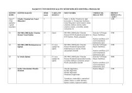 başkent üniversitesi kalite mühendisliği sertifika programı