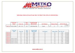 kilmak tozaltı kaynak tel ve özlü tel fiyat listesi 2014