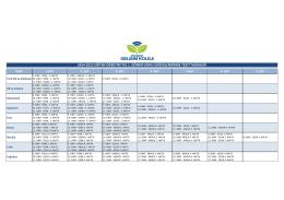 2014-2015 eğitim öğretim yılı 1. dönem konu değerlendirme testi
