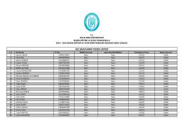 kız adayların yedek listesi