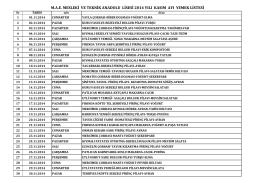 M.A.E. MESLEKİ VE TEKNİK ANADOLU LİSESİ 2014 YILI KASIM