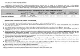Yükseköğretim Kurumlarında Önlisans ve Lisans Düzeyindeki