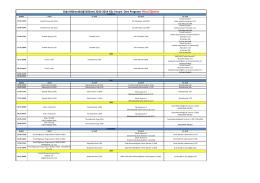 Gıda Mühendisliği Bölümü 2013-2014 Güz Yarıyılı Ders Programı