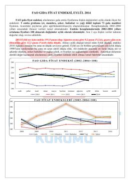 fao gıda fiyat endeksi, eylül 2014