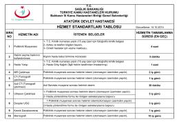 hizmet standartları tablosu - Balıkesir Atatürk Devlet Hastanesi