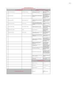 toplam çalışma noktası:81 - Adana Büyükşehir Belediyesi