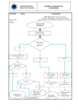 iş akış şeması - Batman Üniversitesi