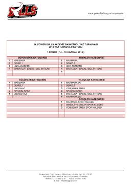 dosyayı indir - Power Bulls Akdeniz Basketbol Turnuvası