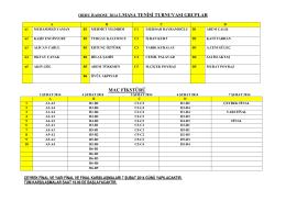 ordu barosu 2014 1.masa tenisi turnuvası gruplar maç fikstürü