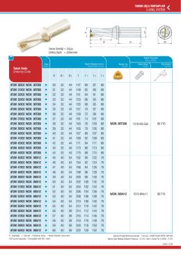 takma uçlu matkaplar u-drıll system atum 30xd2 wcm. 06t308