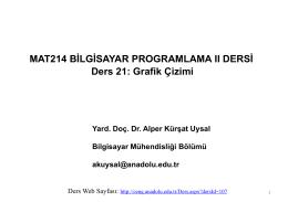 MAT214 BİLGİSAYAR PROGRAMLAMA II DERSİ Ders 21: Grafik