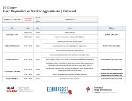 29.Dönem İnsan Kaynakları ve Bordro Uygulamaları | Datassist