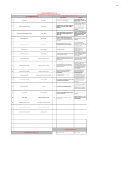 toplam çalışma noktası:104 - Adana Büyükşehir Belediyesi
