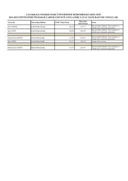çanakkale onsekiz mart üniversitesi mühendislik fakültesi 2014