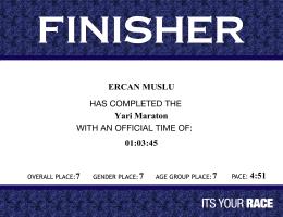 ERCAN MUSLU Yari Maraton 01:03:45 7 7 7 4:51