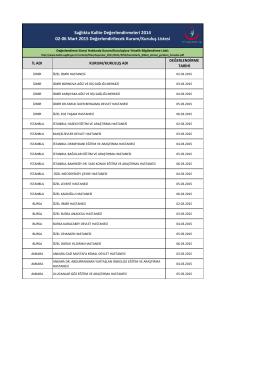 06 Mart 2015 Tarihleri Arasında Sağlıkta Kalite Değerlendirmeleri