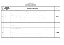 Hizmet Standartları - Kütahya İl Nüfus ve Vatandaşlık Müdürlüğü