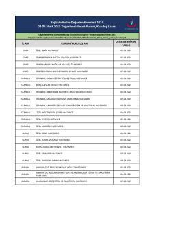 Sağlıkta Kalite Değerlendirmeleri 2014 02