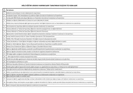 milli eğitim uzman yardımcıları tarafından seçilen tez konuları