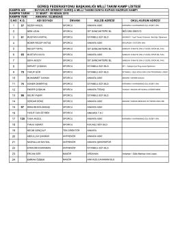 Hazırlık Kampı isim listesini görmek için tıklayınız