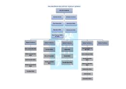 palandöken belediyesi teşkilat şeması