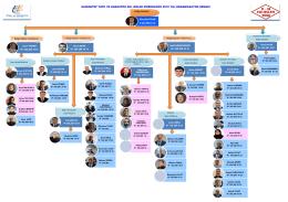 GAZİANTEP TAPU VE KADASTRO XIII. BÖLGE MÜDÜRLÜĞÜ 2015