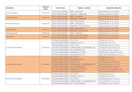 Onaylı Ürün Tedarikçi Listesi - 582kb
